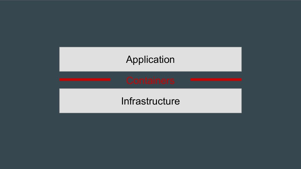 Infrastructure Application Containers