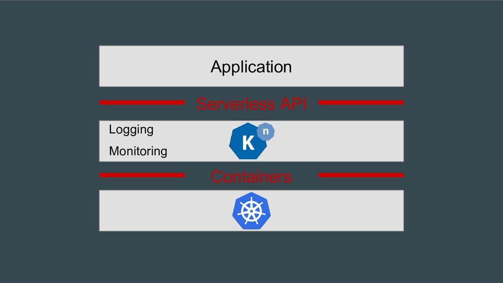 Containers Application Serverless API Logging M...