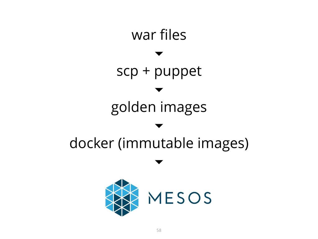 war files ▾ scp + puppet ▾ golden images ▾ dock...