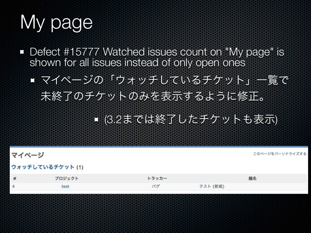 "My page Defect #15777 Watched issues count on ""..."