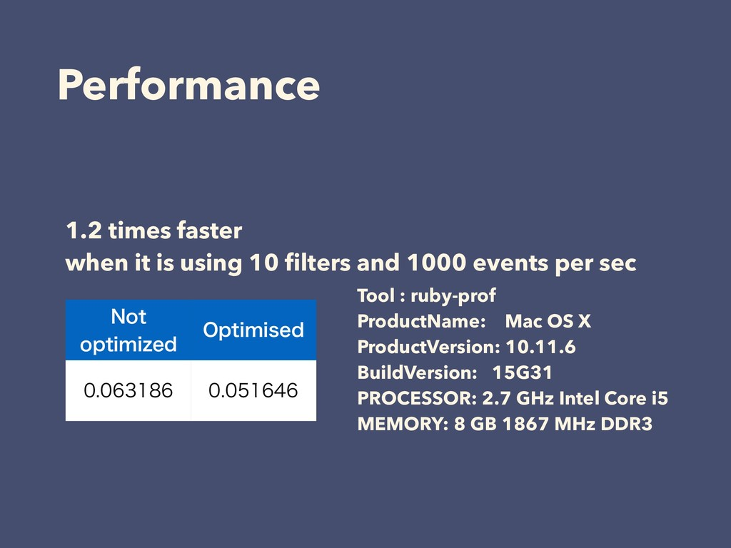 Performance Tool : ruby-prof ProductName: Mac O...