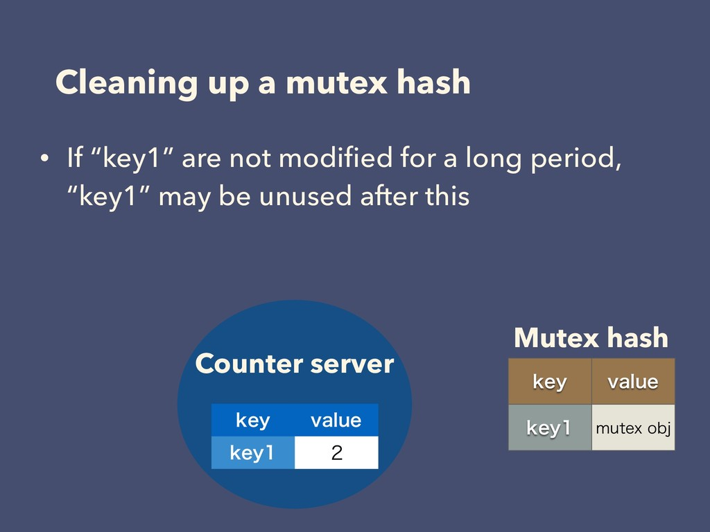 Cleaning up a mutex hash LFZ WBMVF LFZ  Count...