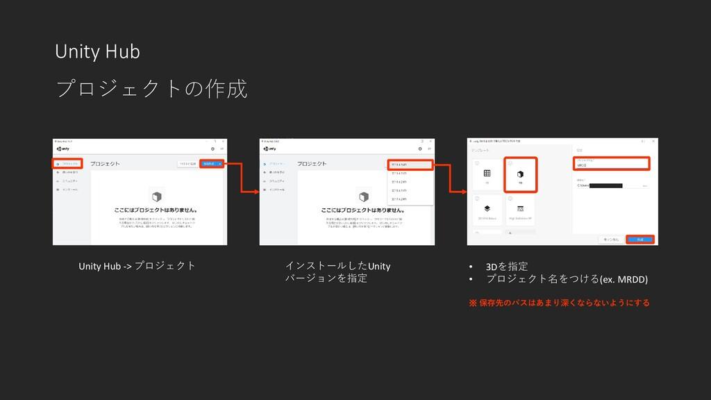 Unity Hub プロジェクトの作成 Unity Hub -> プロジェクト インストールし...