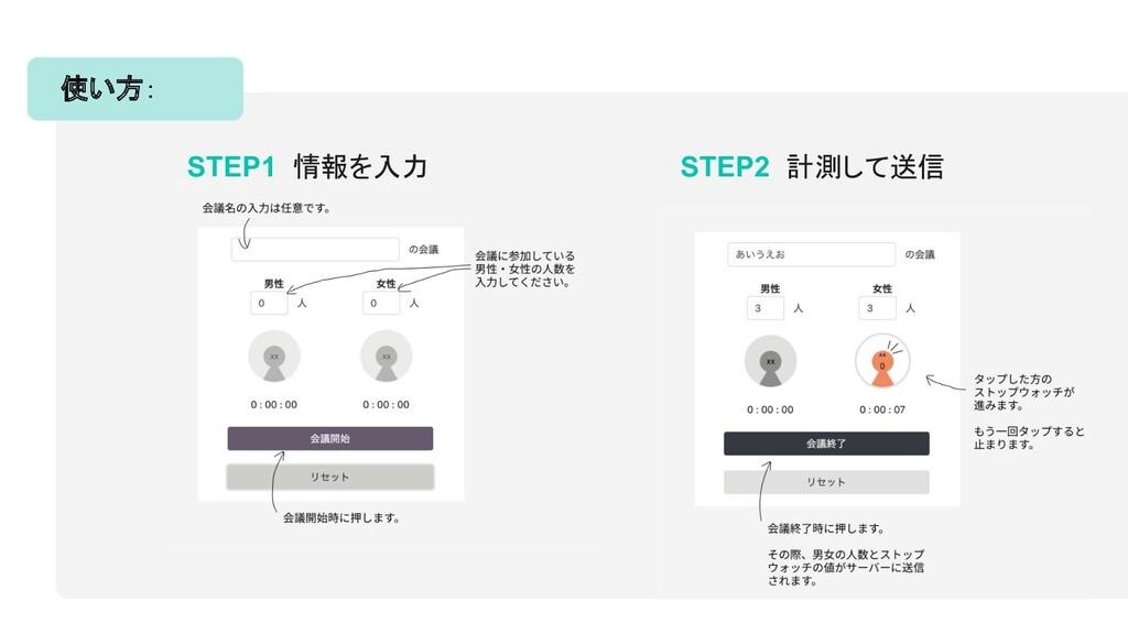 使い方: STEP1 情報を入力 STEP2 計測して送信