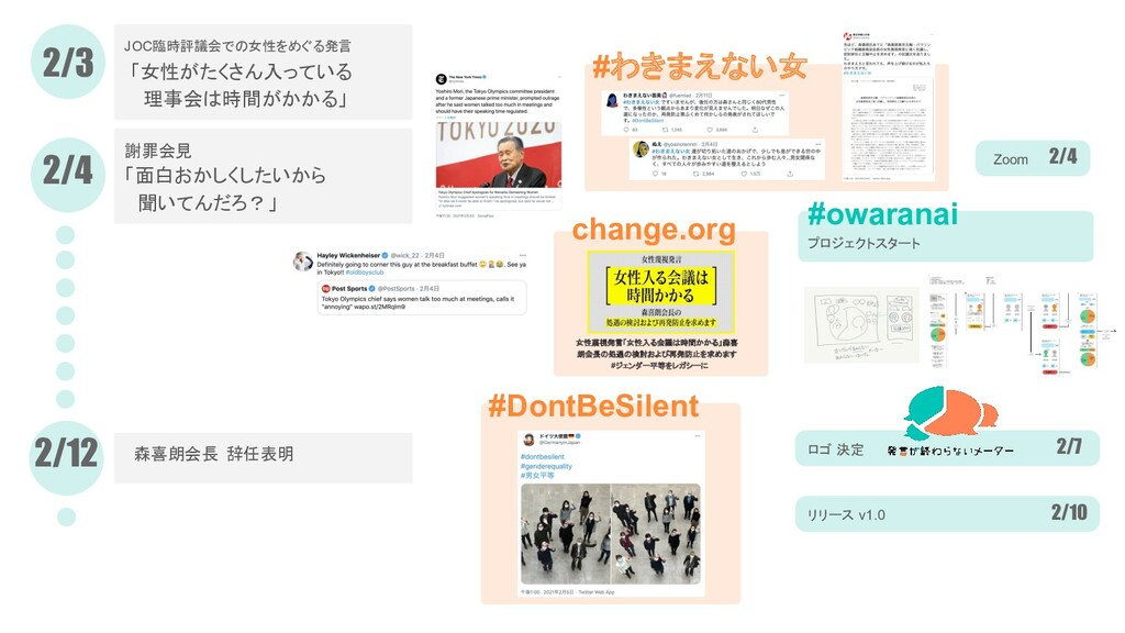 2/3 2/4 2/12 JOC臨時評議会での女性をめぐる発言 謝罪会見 森喜朗会長 辞任表明...