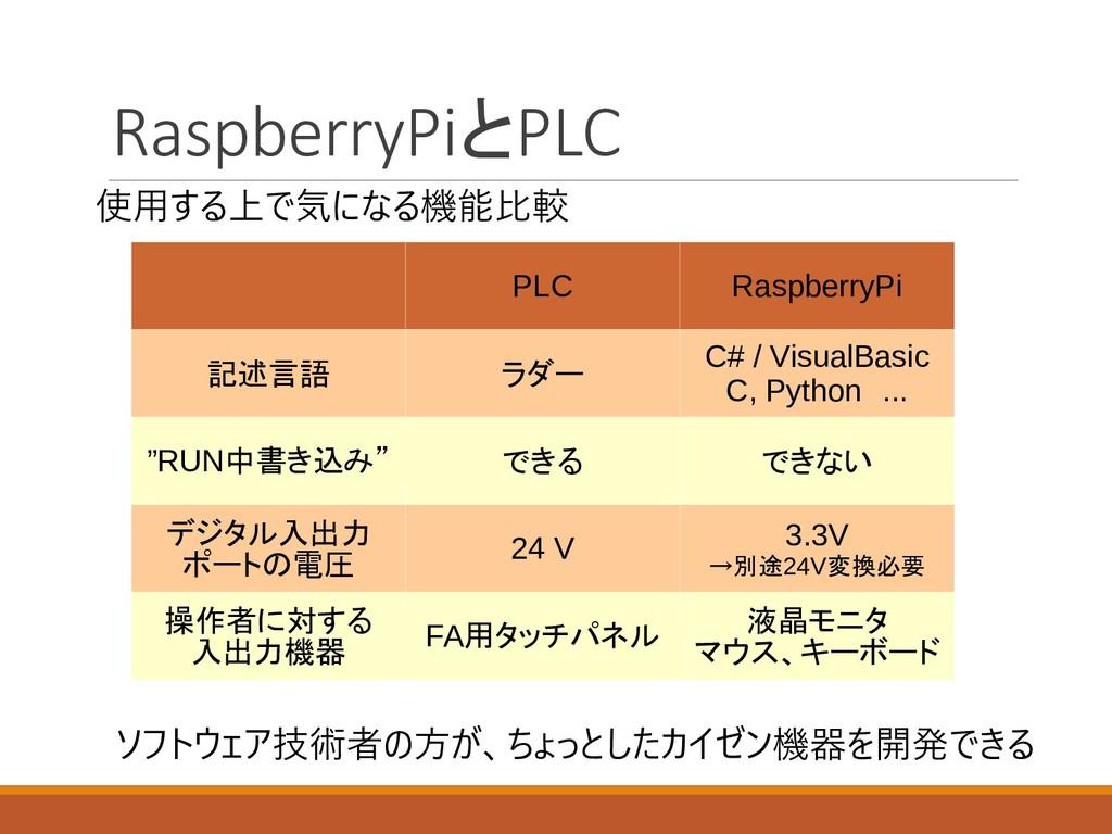 RaspberryPiとPLC 使用する上で気になる機能比較 ソフトウェア技術者の方が、ちょっ...
