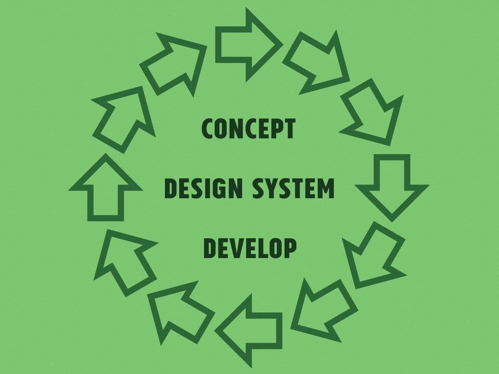 Concept Design System Develop