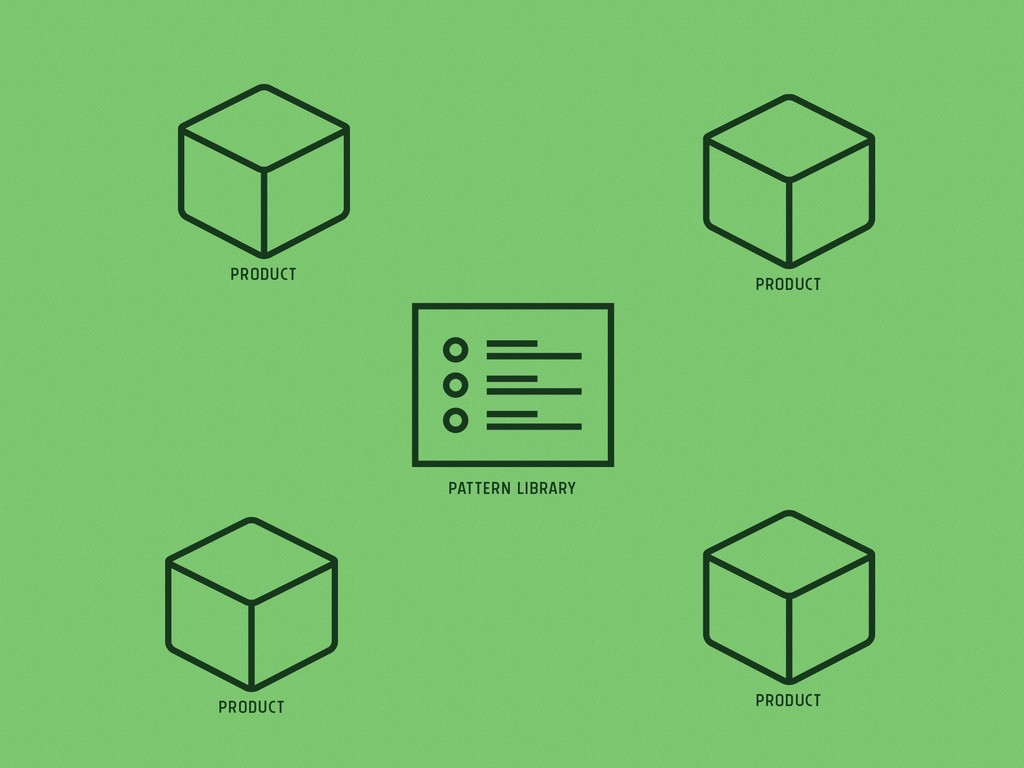 Pattern Library product product product product