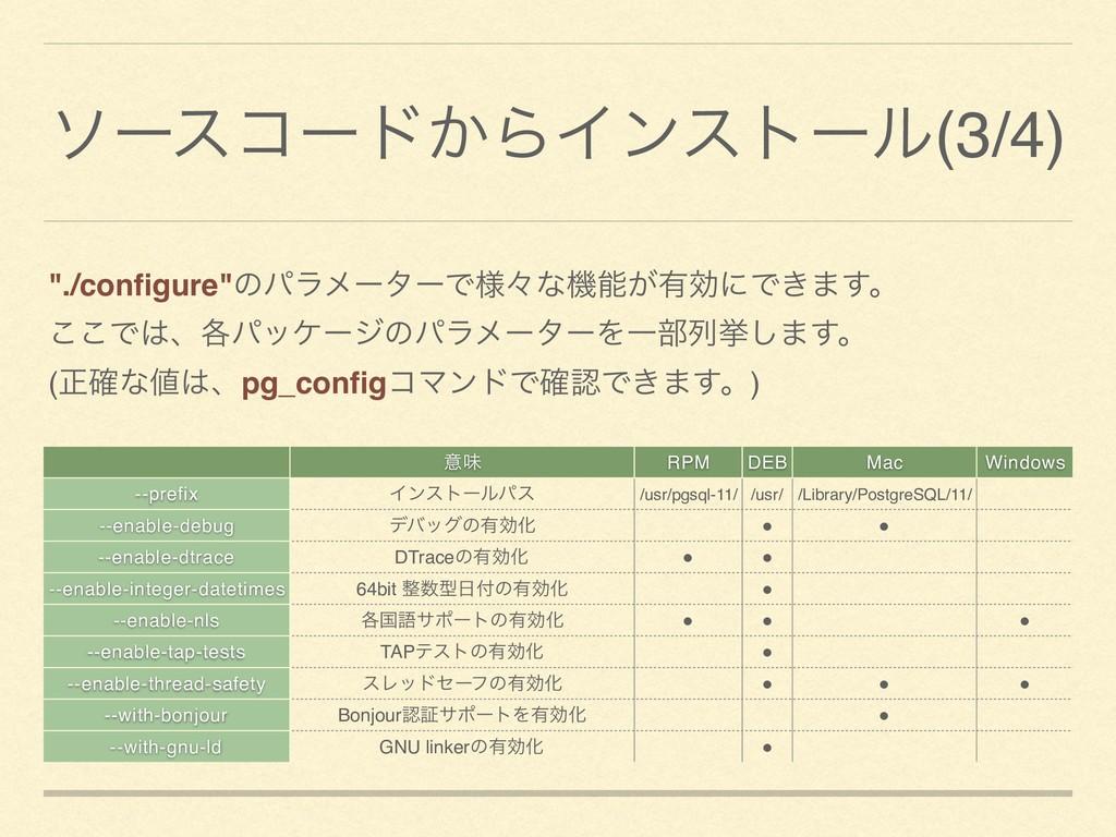 """ιʔείʔυ͔ΒΠϯετʔϧ(3/4) """"./configure""""ͷύϥϝʔλʔͰ༷ʑͳػ͕༗..."""