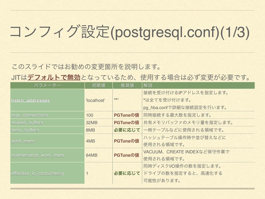 ίϯϑΟάઃఆ(postgresql.conf)(1/3) ͜ͷεϥΠυͰ͓קΊͷมߋՕॴΛ...