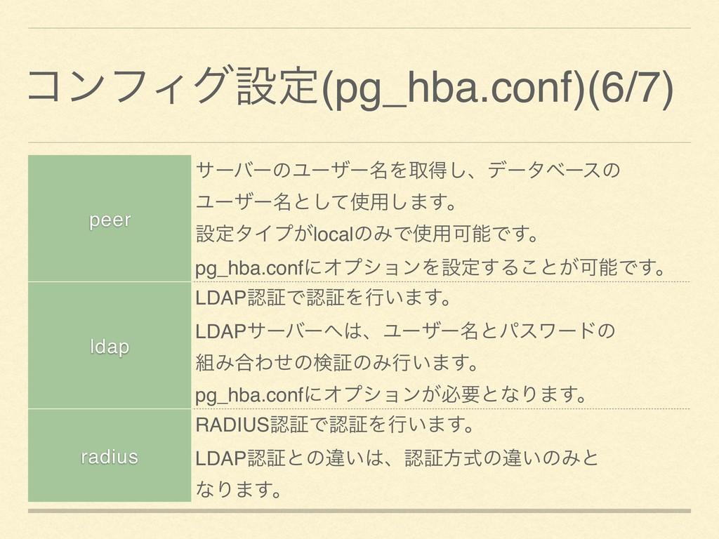 ίϯϑΟάઃఆ(pg_hba.conf)(6/7) peer αʔόʔͷϢʔβʔ໊Λऔಘ͠ɺσ...