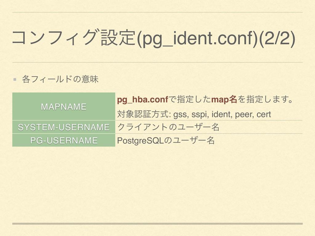 ίϯϑΟάઃఆ(pg_ident.conf)(2/2) ֤ϑΟʔϧυͷҙຯ MAPNAME p...