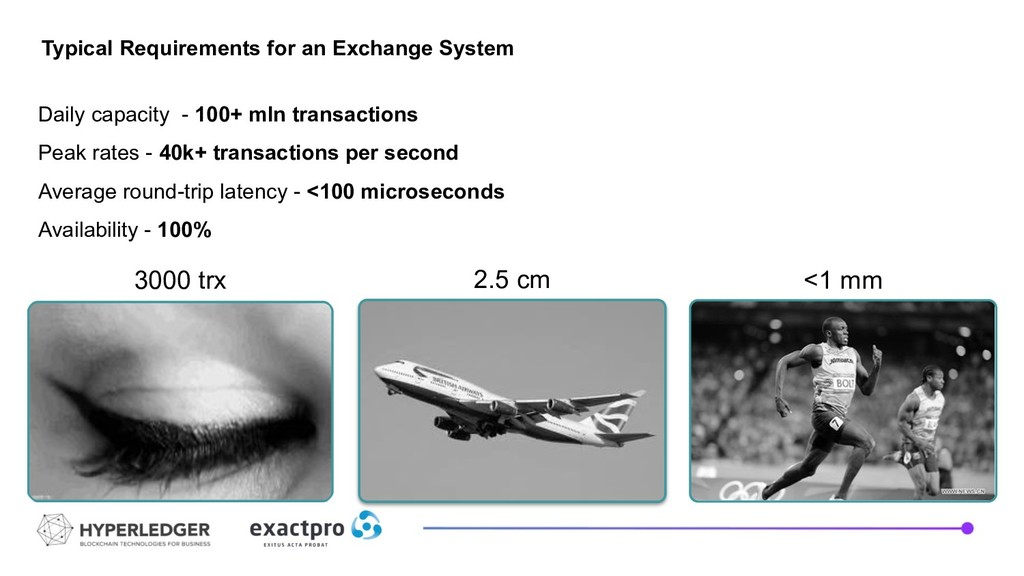 Typical Requirements for an Exchange System Dai...