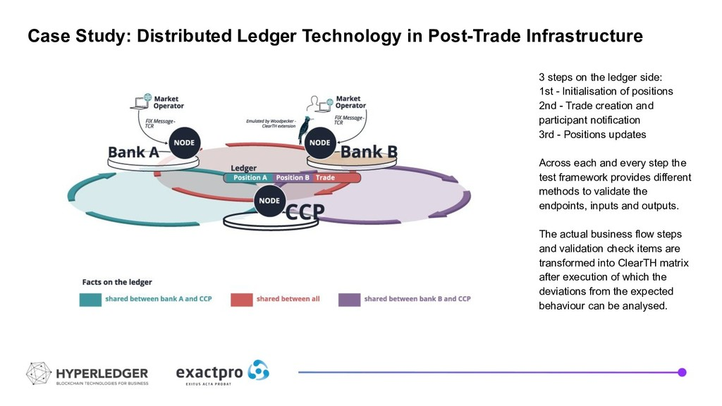 Case Study: Distributed Ledger Technology in Po...