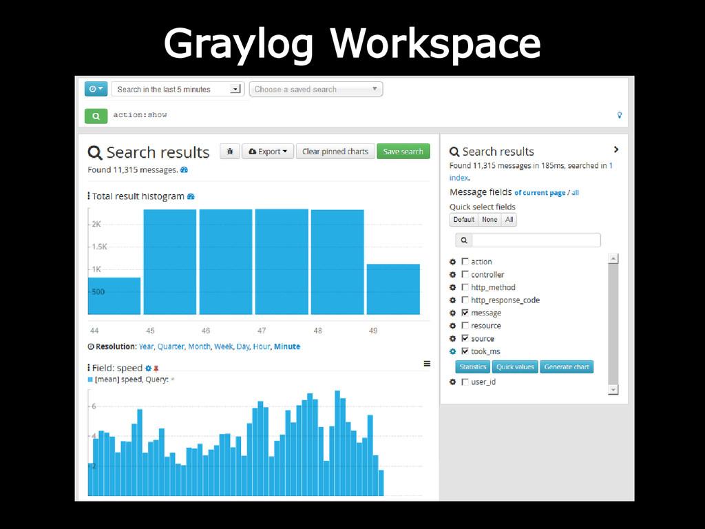 Graylog Workspace