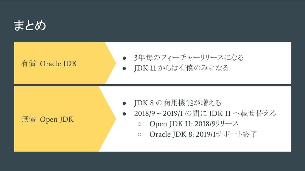 まとめ 有償 Oracle JDK ● 3 年毎のフィーチャーリリースになる ● JDK 11...
