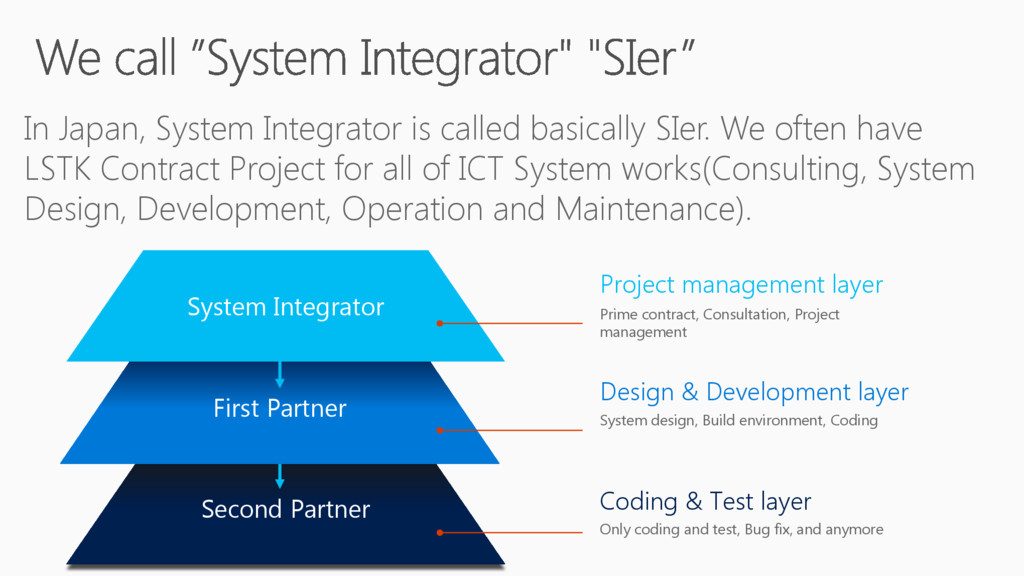 In Japan, System Integrator is called basically...