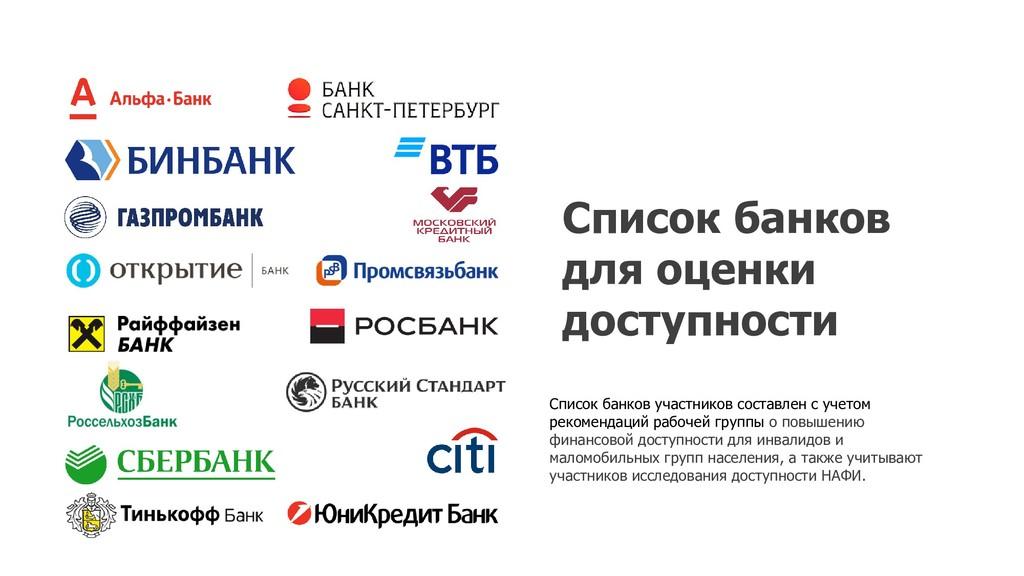 Список банков участников составлен с учетом рек...