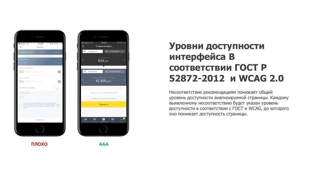 Уровни доступности интерфейса В соответствии ГО...