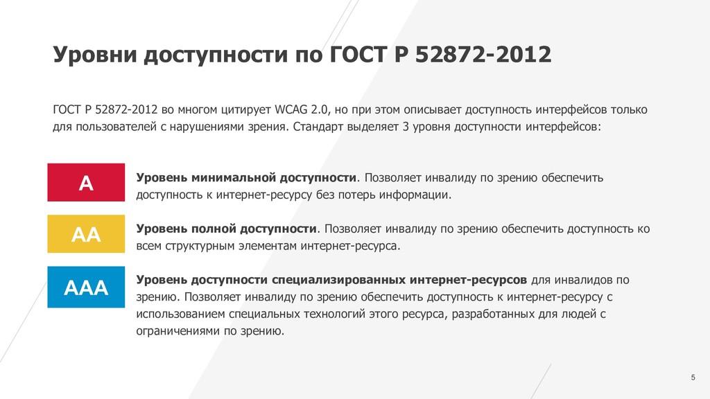 5 Уровни доступности по ГОСТ Р 52872-2012 ГОСТ ...