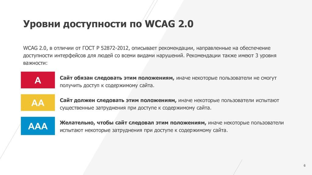 6 Уровни доступности по WCAG 2.0 WCAG 2.0, в от...