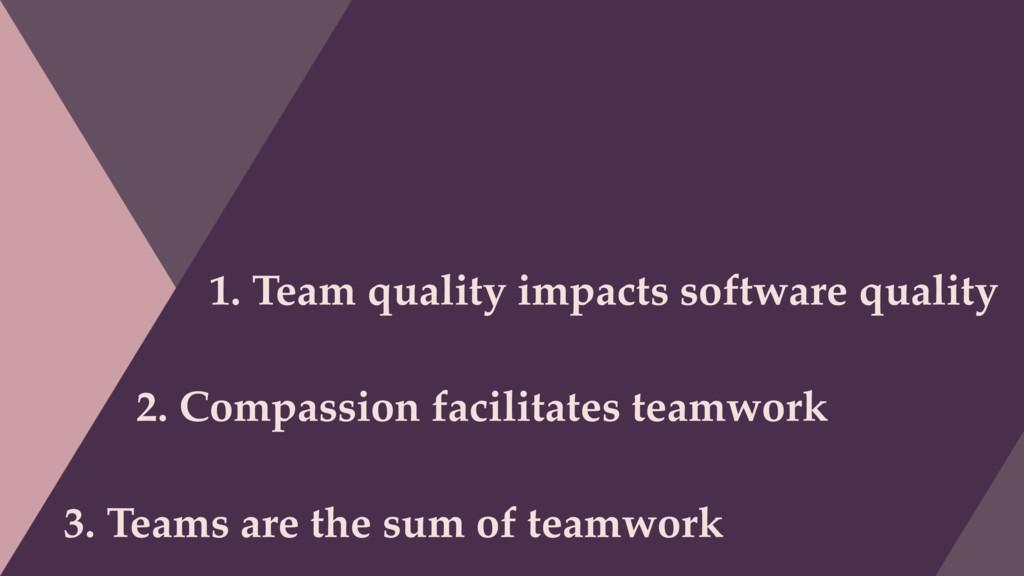 1. Team quality impacts software quality 2. Com...