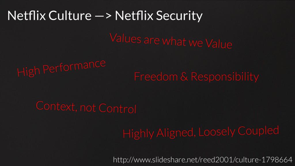 Netflix Culture —> Netflix Security Values are wh...