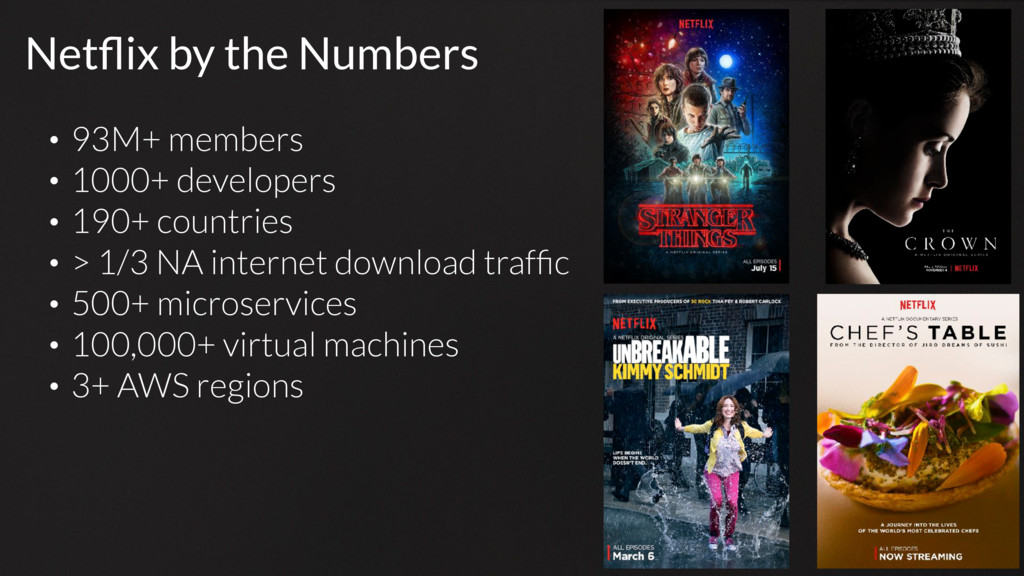 Netflix by the Numbers • 93M+ members • 1000+ de...