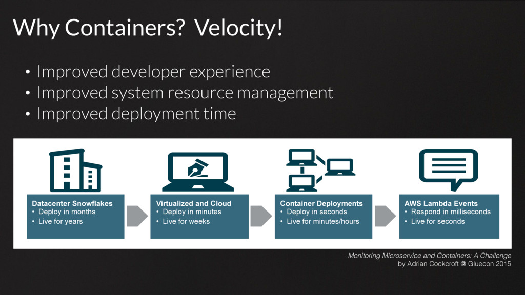 Why Containers? Velocity! • Improved developer ...