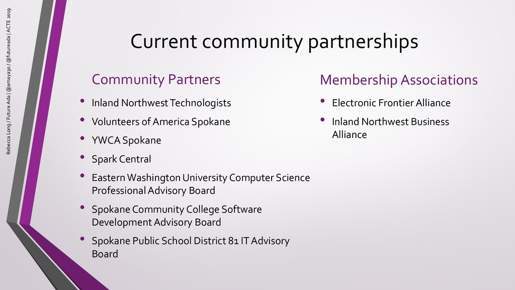 Current community partnerships Community Partne...