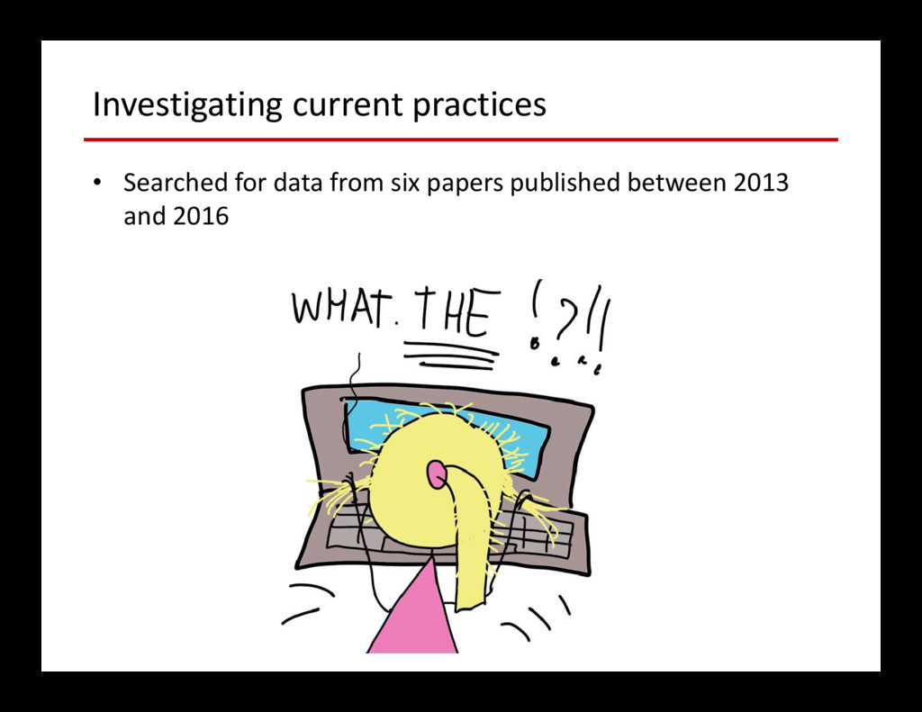 Investigating current practices • Searched for ...