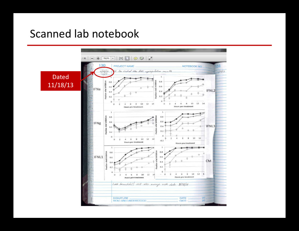 Scanned lab notebook Dated 11/18/13