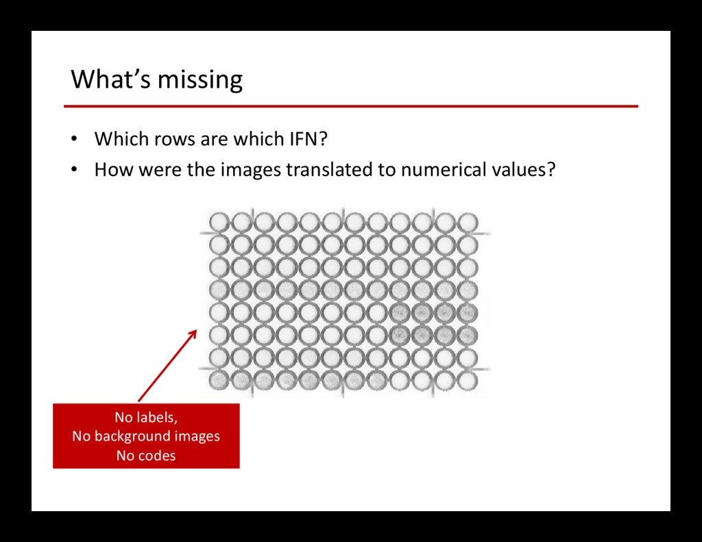 What's missing • Which rows are which IFN? • Ho...