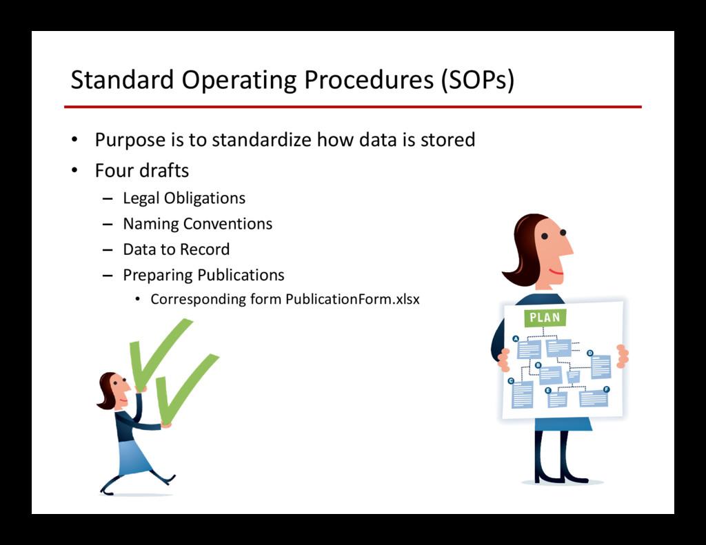 Standard Operating Procedures (SOPs) • Purpose ...