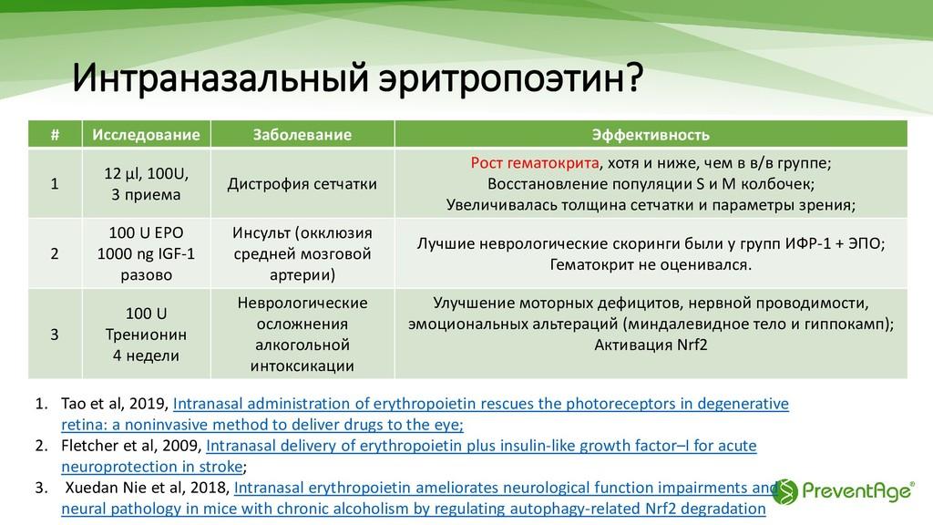 Интраназальный эритропоэтин? # Исследование Заб...