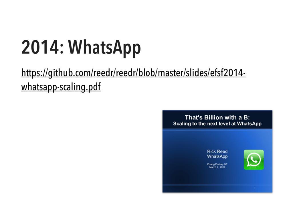 2014: WhatsApp https://github.com/reedr/reedr/b...