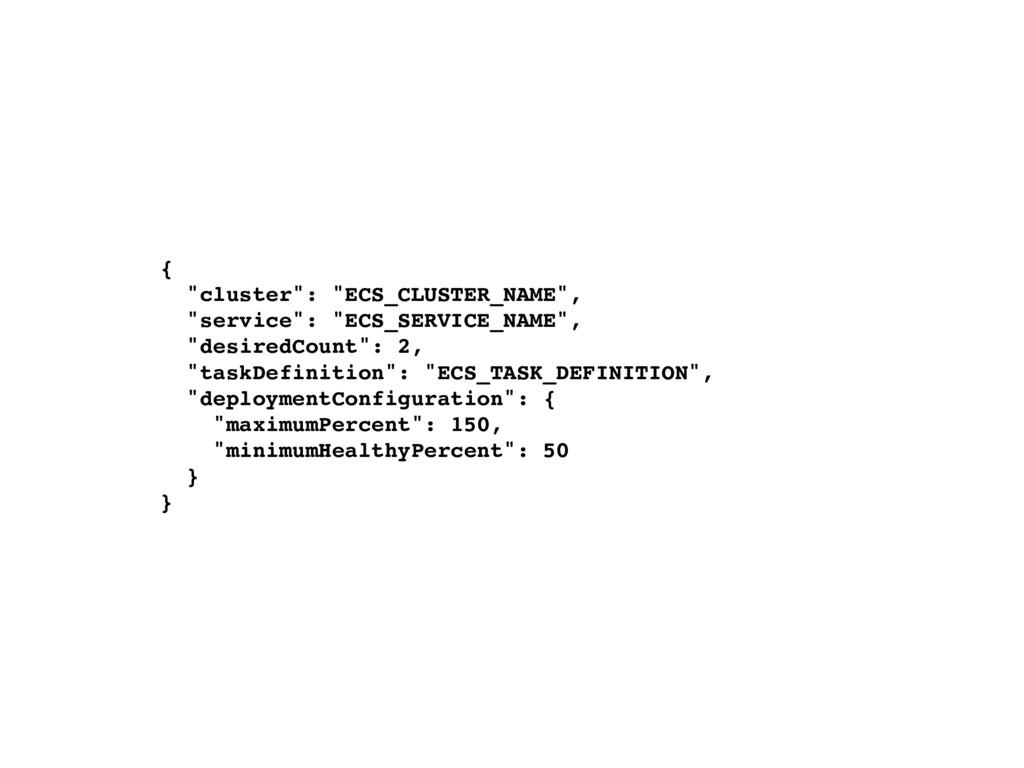 """{ """"cluster"""": """"ECS_CLUSTER_NAME"""", """"service"""": """"EC..."""