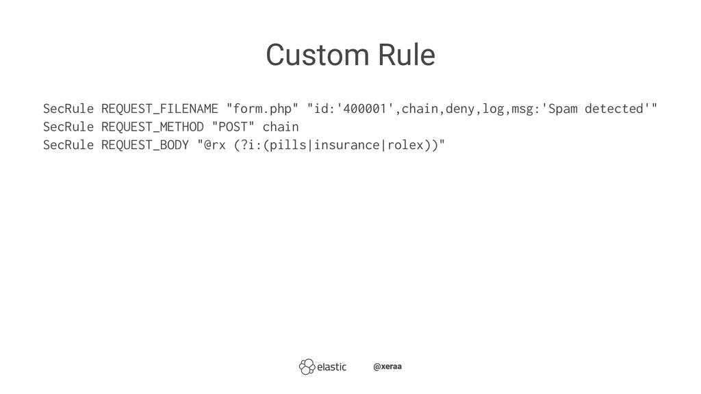 "Custom Rule SecRule REQUEST_FILENAME ""form.php""..."
