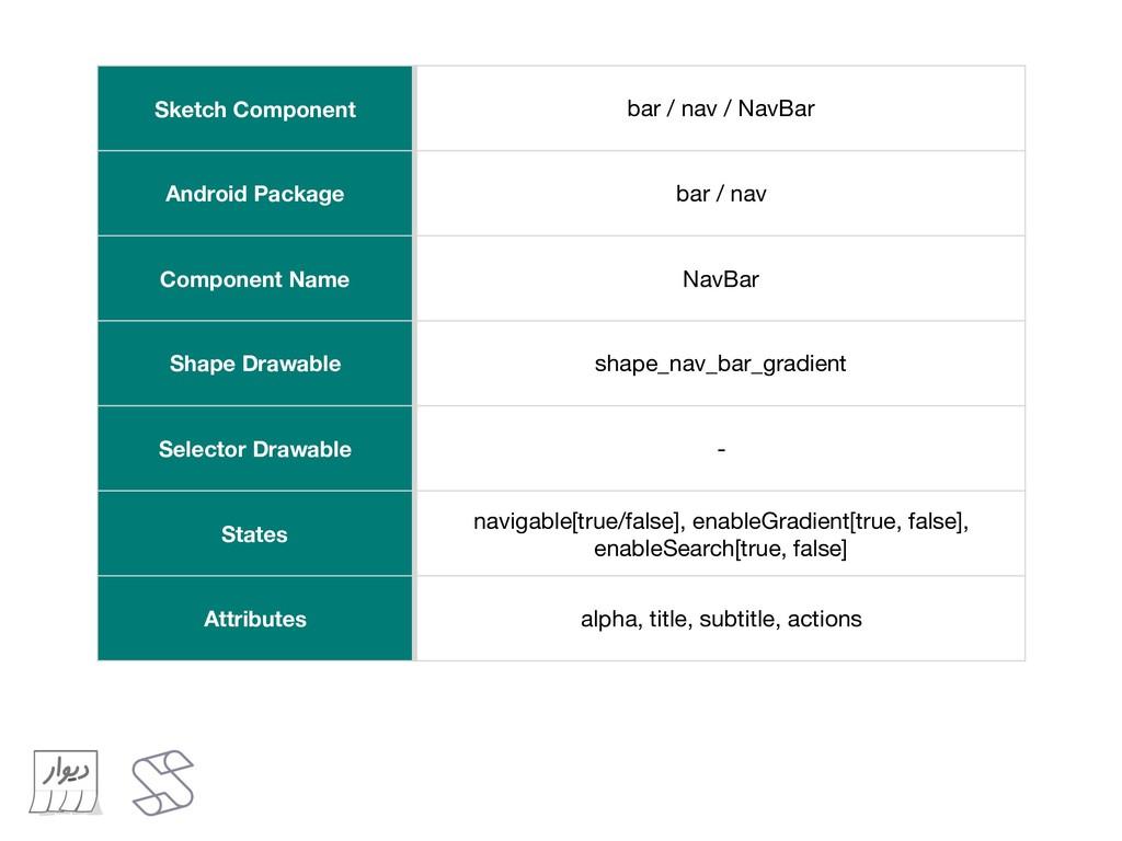 Sketch Component bar / nav / NavBar Android Pac...