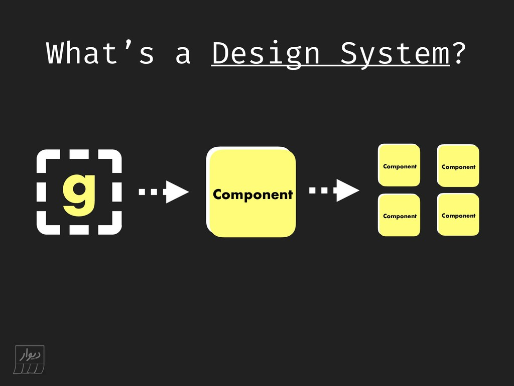 What's a Design System? Component g C Component...