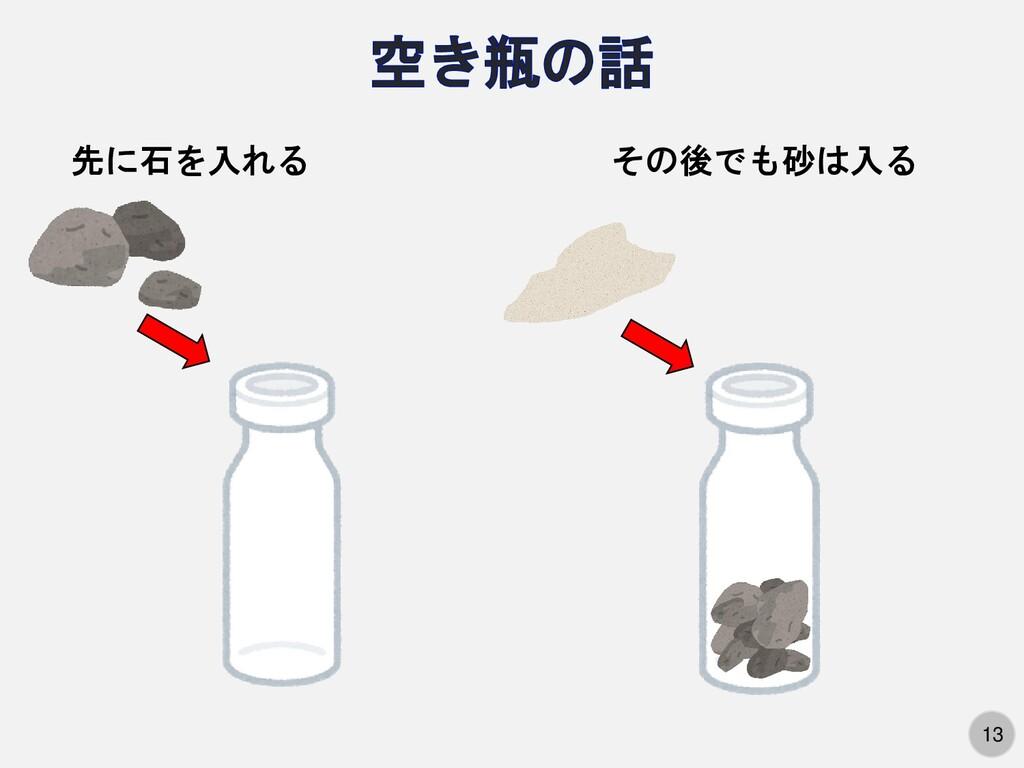 13 先に石を入れる その後でも砂は入る