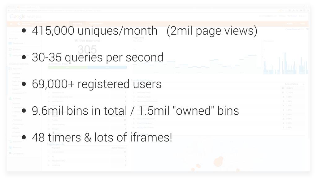 • 415,000 uniques/month (2mil page views) • 30-...