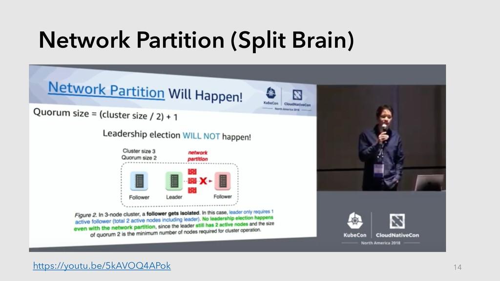 Network Partition (Split Brain) https://youtu.b...