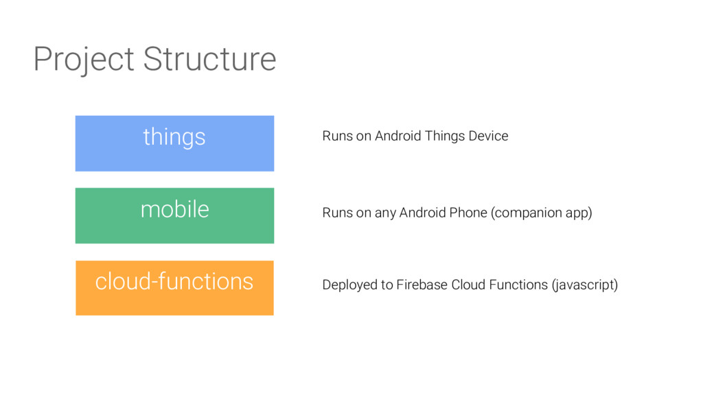things mobile cloud-functions Project Structure...