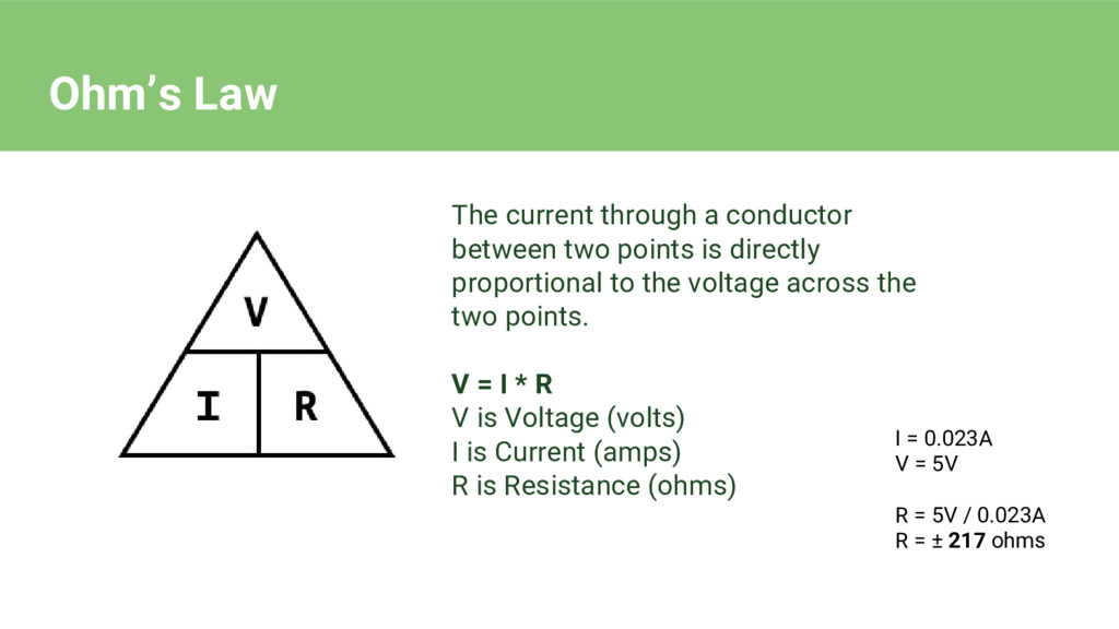 Ohm's Law The current through a conductor betwe...