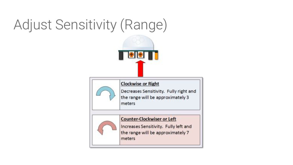 Adjust Sensitivity (Range)