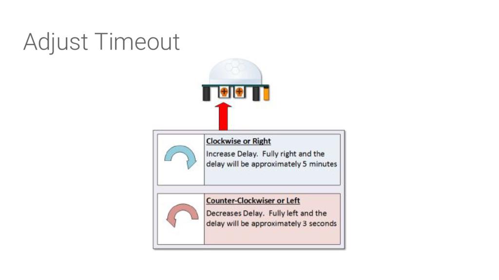 Adjust Timeout