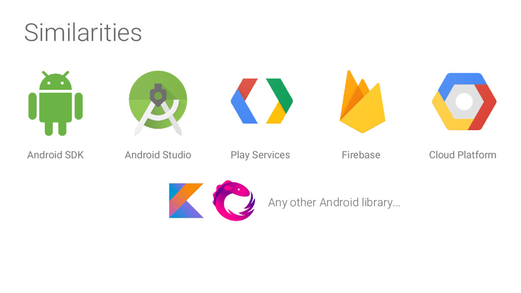 Similarities Any other Android library... Andro...