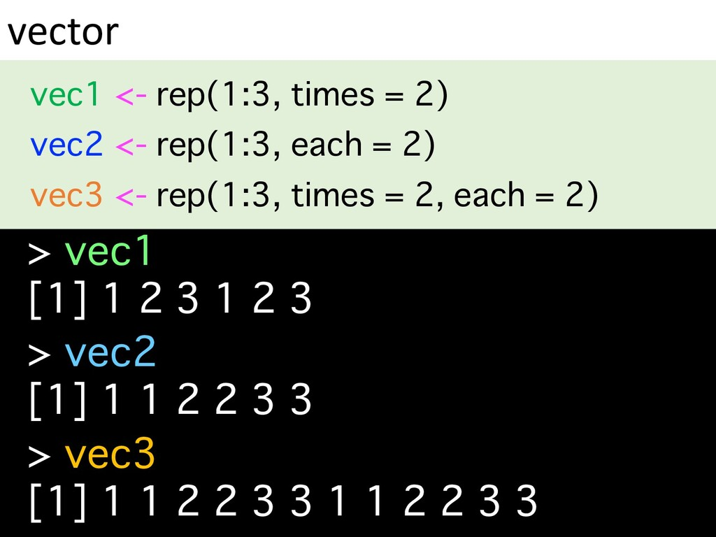 vector vec1 <- rep(1:3, times = 2) vec2 <- rep(...