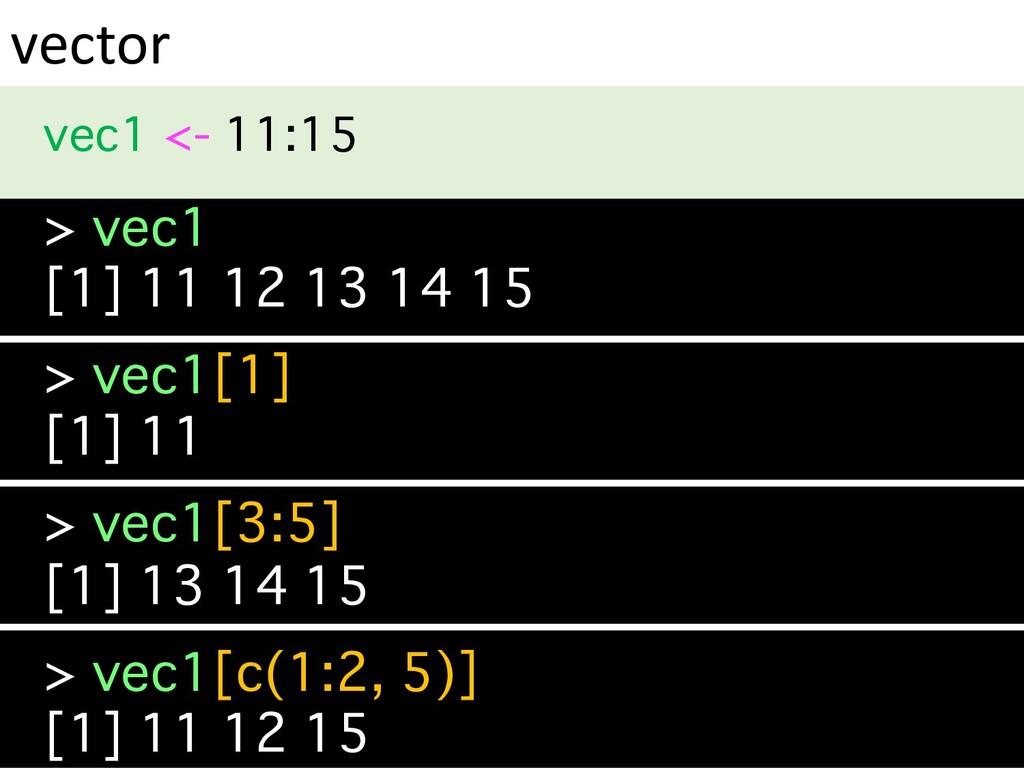 vector vec1 <- 11:15 > vec1 [1] 11 12 13 14 15 ...